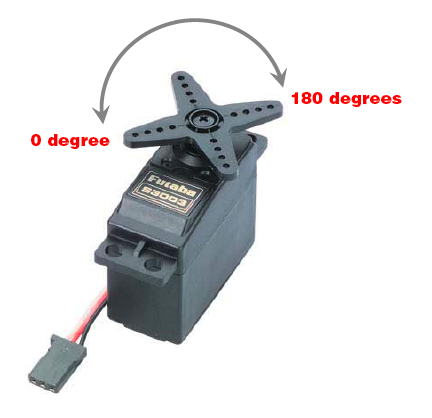 Servo ntk for How a servo motor works
